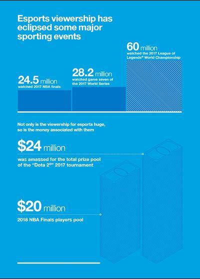 esports infographic 1